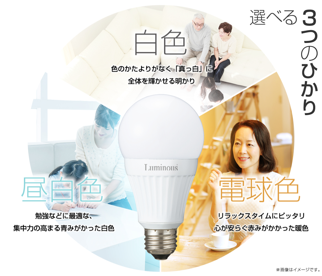 ドウシシャルミナスLED電球は昼白色・電球色・白色の3色の灯り