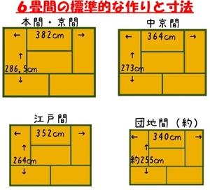 一般的な部屋の広さである6畳の寸法