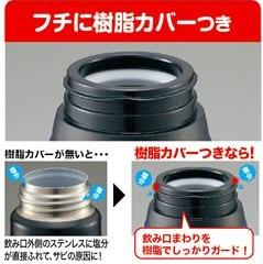 材質が電気を通さないプラスチックなどの水筒