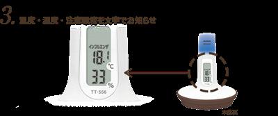 デジタル表示で温度と湿度と警報内容が確認できる