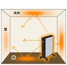 デロンギマルチダイナミックヒーター熱対流の原理.jpg