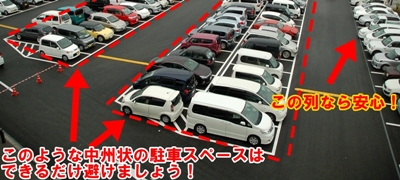 ドライブレコーダーで駐車監視するときに注意する停める場所