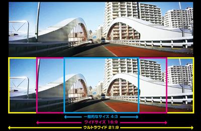 ウルトラワイドな動画が撮影できるドライブレコーダー