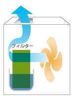 加湿器気化式.png