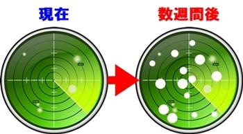 花粉対策radar-153679_640-horz.jpg