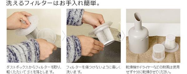 水洗い可能な衛生的フィルター